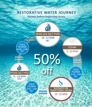 All guests will receive a 50% off voucher to the Water Journey